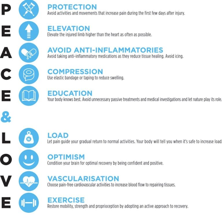 Akutte skader - behandling og vejledning